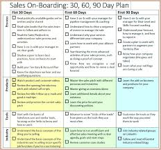 Day Plan Template Lovely 30 60 90 Action Sales Boarding