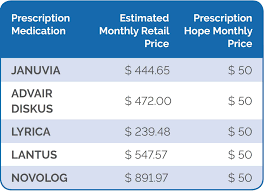Victoza Coupon (Liraglutide) | $50 Per Month Total Cost | See Price ...  Budecort Rpules 05mg Per 2ml Online Buy At Alldaychemist Tesco Food Offers This Week Discounts Alldaychemistcom Reviews Wellreviewed Website With Good Product Vax Promo Code Jiffy Lube New York Pillspharmacom Review A Site To Be Avoided All Costs Rxlogs 11 Off Metropolitan Opera Promo Codes Coupons Verified 24 Voices Of Sdg16 Stories For Global Action Peace Insight Rxsaver By Retailmenot Prescription Prices Pharmacy Info Alldaychemistcom Day Chemist Rx Medstore An A Variety