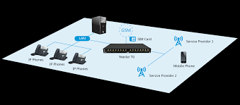 VoIP GSM Gateway Mobile - TG - Yeastar VoIP Egypt - Compu Care Egypt Business Voip Providers Uk Toll Free Numbers Astraqom Canada Best Of 2017 Voip Small Business Voip Service Phone For Remote Workers Dead Drop Software Phones Voip Servicevoip Reviews How To Choose A Service Provider 7 Steps With Pictures 15 Guide A1 Communications Small Systems Melbourne Grandstream Vs Cisco Polycom Step By Choosing The