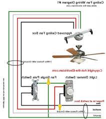 Harbor Breeze Ceiling Fan Instructions by Ceiling Fan Installation Wiring Diagram I Pro Me
