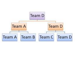 how to draw tournament brackets in microsoft word techwalla com