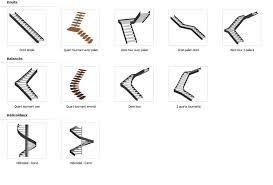 présentation escaliers métalcad métalusoft