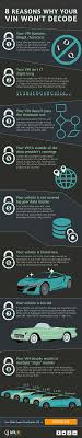 8 Reasons Why Your VIN Won't Decode [w/ Infographic] | DataOne Software The 8th Eighth Digit In The Vin Vehicle Idenfication Number Serial App Decoding Equipmentwatch Where Can I Find Vin Number Of My 55 Gmc Pickup 47287chevytrucks Coders Heavy Duty Trucks Truck Vin Decoder Funky Old Ford Gallery Classic Cars Ideas Boiqinfo 47 Nice Big Autostrach 65 And Older Chevrolet Decodingfiberglass 1930 Chevy Sedan Dodge Best Image Kusaboshicom Cadian Enthusiasts Forums Attractive Inspiration