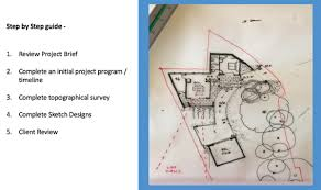 100 Home Design Project A StepByStep Guide To Ing Your Dream