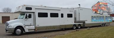 Welcome To Racing RVS