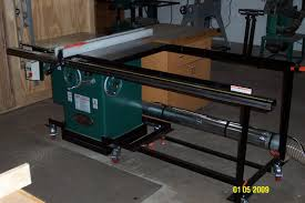 Best Grizzly Cabinet Saw by Question On Mobile Bases Archive Sawmill Creek Woodworking