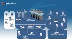 Cloud Server: Cloud Hosting Network What Is Cloud Hosting Computing Home Inode Is Calldoncouk Godaddy Alternatives For Accounting Firms Clients Klicktheweb Hashtag On Twitter Honest Kwfinder Review 2017 A Simple Keyword Research Tool Every Manager Needs To Know About Gis John Thieling Hospitalrun Prelease Beta Cloud Computing In Hindi Youtube Architecture Design Image Top To