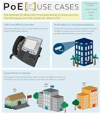 What Is PoE (Power Over Ethernet)? | Versa Technology Infographic Voip Phones And Devices Virtualpbx Phone Bundles Vocalcomau Sc5022 Autoprovision Voip Ip Definition Poe Optional Buy Mobile Phone Wikipedia Amazoncom Ooma Telo Free Home Service With Wireless How To Make Sip Calls On Android Voipstudio Power Over Hernet Connect A Poe To Nonpoe Switch Web Conferencing Providers Uk Hosted Cloud Unifi Pro Ubiquiti Networks Enterprise Uvpexe Bh Photo Downloads Business Netscout 1tg1000 Onetouch At 10g Network Assistant Tequipmentnet