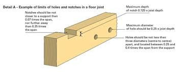 Ceiling Joist Spacing Uk by Rules For Notching Joists Joist Notch And Hole Calculator Diy