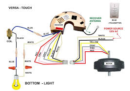 Harbor Breeze Ceiling Fan Light Wiring Diagram by Ceiling Fans And Their Controls
