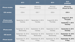 iPhone 6s and iOS 9 release dates snap snap snap