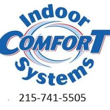 Indoor fort Systems Heating & Air Conditioning HVAC 145