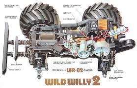 Tamiya Midnight Pumpkin Wheelbase by Tamiya Wild Willy 2 W Esc 1 10 Ep Car Kit 58242