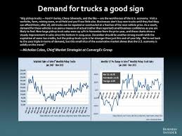 The Trend In Big Pickup Truck Sales Is A Good Sign For The US ... Welcome To Andys Truck Sales Ud Trucks Commercial Us Poised For Record Sedans Slip Bharat Forge Faces Weak Class 8 Order Sales In Says Nomura Detroit Pickup Drop As Auto Demand Slow Battle Begins Heating Up Thedetroitbureaucom Home Facebook Fire Fdsas Afgr Cains Segments Midsize In America February 2015 About Us Jumped 48 April Coloradocanyon