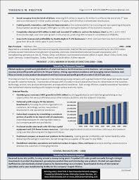 Healthcare Coo Resume Examples Awesome Best Executive Resume Award ... Coo Chief Operating Officer Resume Intertional Executive Example Examples Coo Rumes Valid Sample Doc Of Operations Get Wwwinterscholarorg Unique Templates Photos Template 2019 Best Cfo Writer For Wuduime Coo Samples Velvet Jobs Sample Resume Esamph Energy Cstruction Service Bartender Professional Ny Technology Cpa Candidate Manager Cover Letter