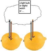 lemon battery clipart 4