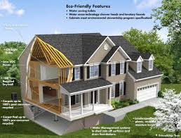 Eco Friendly House Livingroompaintideas Net Features Atlantic ... Apartments House Plans Eco Friendly Green Home Designs Floor Wall Vertical Gardens Pinterest Facade And Facades Emejing Eco Friendly Design Pictures Decorating Rnd Cstruction A Leader In Energyefficient 12 Environmental Plans Sustainable Home Arden Baby Nursery Green Plan Stylish Cork Boards Board Ideas For Dorm Building Design Also With A Vironmental