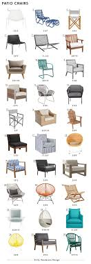 My Ultimate Patio Furniture Roundup - Emily Henderson Achieving The Modern Victorian Style Fniture Emily Frag Riviera P5 Studio Kylie Henderson Nobasskylie Twitter W Atelier 4142 Photos 18 Reviews Store 90 Recling Sofa Wdrop Down Sofas And Sectionals Svend Aage Eriksen Easy Chair Noden Original Vintage Truly Home Recliner Light Gray 58 Marvelous Target Windsor Chair House Of Watelier Indesignlive Singapore Outdoor Lounge Roundup Bglovin Occasional Affordable Accent
