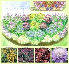 sunny garden designs – alexstandub