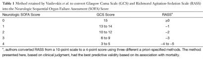 sofa score and mortality ppt savae org