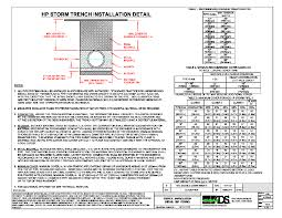 Perforated Drain Tile Sizes by Pipe Ads Pipe