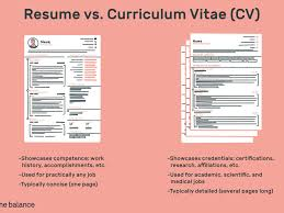 The Difference Between A Resume And A Curriculum Vitae Difference Between Cv And Resume Australia Resume Example Australia Cv Vs Definitions When To Use Which Samples Between Cv Amp From Rumemplatescom Updat The And Exactly Zipjob Difference Suzenrabionetassociatscom Lovely A The New Resource Biodata Example What Is Beautiful How Write A In 2019 Beginners Guide Differences Em 4 Consultancy Lexutk Examples