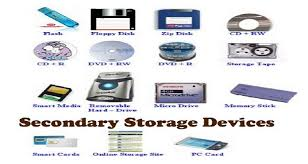 Memory Storage Devices Of Computer And Its Different Forms