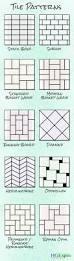 Tile Designs For Bathroom Walls by 25 Best Tile Design Ideas On Pinterest Tile Home Tiles And