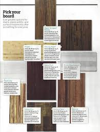 Teragren Bamboo Flooring Canada by The Advantages Of Bamboo Flooring Cominuproses