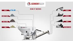 100 Cement Truck Capacity How Do Volumetric Concrete Mixers Work
