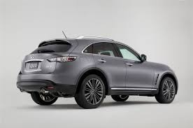 2017 Infiniti QX70 Reviews And Rating   Motor Trend 2017 Infiniti Qx80 Review A Good Suv But A Better One Is Probably 2014 First Test Photo Image Gallery Pickup Truck Youtube Finiti Qx70 Crossover Usa Qx 80 Limo Luxurious Stretch Limousine For Any Occasion 2010 Fx35 Reviews And Rating Motor Trend 2016 Finiti Qx80 Front View Design Pictures Automotive Latest 2012 Qx56 On 30 Asantis 1080p Hd Sold2011 Infinity Show For Salepink Or Watermelon Your 2011 Rims 37 2015 Look