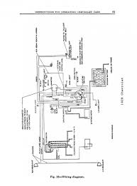 1975 Chevy C10 Wiring Diagram Wire Center • – 1985 Chevy Truck ... 1975 Chevy Blazer With A 7374 Grille Blazers Broncos Vans Chevy Pickup Truck Brochure Catalog Color Chart C10c20 C60 Pulpwood Truck Jredding666 Flickr C65 Tag Axle And 20 Grain Body 4x4 6 6l 400 V8 Scottsdale K10 Great Running Cdition C20 Chevrolet Truck Cheyenne Camper Special For Sale In 2011 Silverado Reviews Rating Ideas Of C Homegrown K5 The Final Year Full Convertible Types C10 Wiring Diagram Wire Center 1985 Luv Classic Pickup Restoration Complete Doug Jenkins