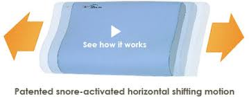 Anti Snore Pillow Reviews We Found The Best Pillow for Snoring