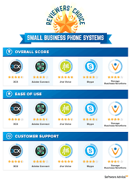 Best Business Phone Systems - 2018 Reviews, Pricing & Demos