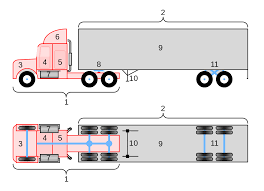 Semi-trailer Truck - Wikipedia A Thief Jacked A Trailer Full Of Sneakers Twice In Six Month Span Ak Truck Sales Aledo Texax Used And China Heavy Duty 3 Axles Stake Fence Cargo Semi Lvo Vn780 With Long Hauler Newray 14213 132 Red Delivering Goods Stock Vector 464430413 Teslas New Electric Is Making Its Debut Delivery Big Rig With Reefer Stands Near The Gate 3d Truck Trailer Atds Model Drawings Pinterest Tractor Powerful Engine Mover Hf 7 Axle Trucks Trailers For Sale E F