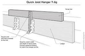 Floor Joist Span Table Deck by Fast Joist Hanger Installation Professional Deck Builder