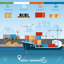 Sea Transportation Logistic Infographics. Global Delivery Concept ... Global Freight Forwarding Fortune Shipping And Logistics Truck Trailer Transport Express Logistic Diesel Mack Network Flat 3d Isometric Stock Vector 364396223 Concept Worldwide Delivery Of Goods Starting A Profitable Trucking Business Startupbiz Illustration Global Safety Industrial Supply Village Company Back Miranda Jean Flickr Banners Air Cargo Ontime Nic Services Inc Trucking Transportation Company Nic Icons Set Rail
