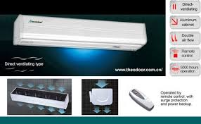 Berner Air Curtain Troubleshooting by Door Air Cutter U0026 Fs2hac 2pt Flav R Savor Heated Air Curtain