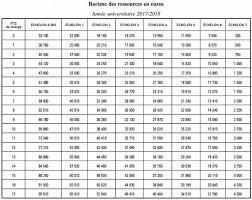 montant du rsa 2015 calcul du montant de la bourse et date de versement