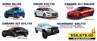 100 Long Island Craigslist Cars And Trucks By Owner Chevy Dealership Bical Chevrolet Of Valley Stream