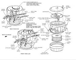 Ford F 150 Fuel System Diagram - Wiring Diagrams • 1993 Ford F150 For Sale Near Cadillac Michigan 49601 Classics On F350 Wiring Diagram Tail Lights Complete Diagrams Xlt Supercab Pickup Truck Item C2471 Sold 2003 Ford F250 Headlights 5 Will 19972003 Wheels Fit A 21996 Truck Enthusiasts In Crash Tests Fords Alinum Is The Safest Pickup Oem F150800 Ranger Econoline L 1970 F100 Elegant Ignition L8000 Trucks Pinterest Bay Area Bolt A Garagebuilt 427windsorpowered Firstgen Trusted 1991 Overview Cargurus