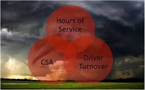 Hours Of Service: The