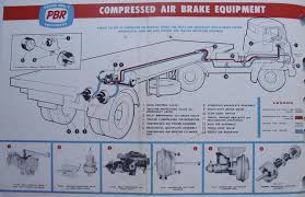 Air Over Hydraulic Brakes (1/2) - Historic Commercial Vehicle Club ... Bendix Air System Diagram Data Wiring Taiwan Heavy Duty Truck Parts Industry Co Ltd Over Hydraulic Brakes 12 Historic Commercial Vehicle Club Railway Air Brake Wikipedia The Brake Cylinder Of A Large Lorry Stock Photo Picture Semi Compressor Best Resource Truck Disc Pads Replacing How To Replace On Tank Tanks For Trucks And Trailers Abs Cadillac Semi Specialist Parts Combined Abi Eboard Flyer