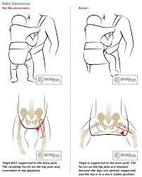 différences entre les porte bébés boba manduca et ergobaby