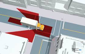 Blind Spots And Unsafe Practices - SAAQ Vehicle Blind Spot Assistance Stock Image Of Blind Angle Spots How To Check Them While Driving Aceable 2 X 3 Inch Rear View Mirrors Rearview Wide Angle Round Best Truck Curtains Decoration Ideas Drapes Mirror Pcs Black Fanshaped Auxiliary Arc Car Side 360 Adjustable Fits And Insights Wainwright Insight Wise Eye Blind Spot Truck Mirror Back Up Light Trouble Spot Unsafe Practices Saaq Right Position Trucklite 97619 5 Convex