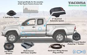 2005-2015 Tacoma Sound System – TacomaBeast 1979 Chevy C10 Stereo Install Hot Rod Network Retrosound Products Rtb8 Truck Speaker System Fullrange 8 52017 F150 Kicker Ks Series Upgrade Package 2 Base Wolf Whistle Car Horn Siren 12 Volt Electric Bike 2012 62 Dodge Ram Crew Sport Ford Regular Cab 9799 Factory 5x7 6x8 Coaxial 2017 Ram Alpine Sound Test Youtube Subwoofers Component Speakers Way Speakers 3 Focal Ultra Auto Page Truck Premium Front And Rear Speaker Package Rubyserv Project 4 Classic 1977 With A Custom
