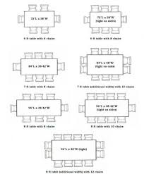 Dining Table Size Guide Rh Alarmsecurityaz Com Room Sizes Oval