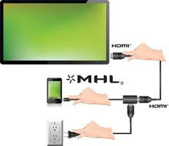 News What Is MHL Cable Hartono