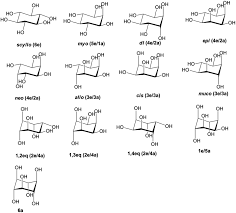 Chair Conformation Of Cyclohexane by Structures Stability And Hydrogen Bonding In Inositol Conformers