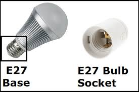 all you need to about the types of led bulbs best travel